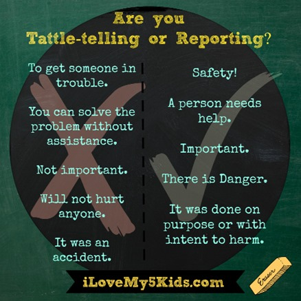 Tattle Telling or Reporting